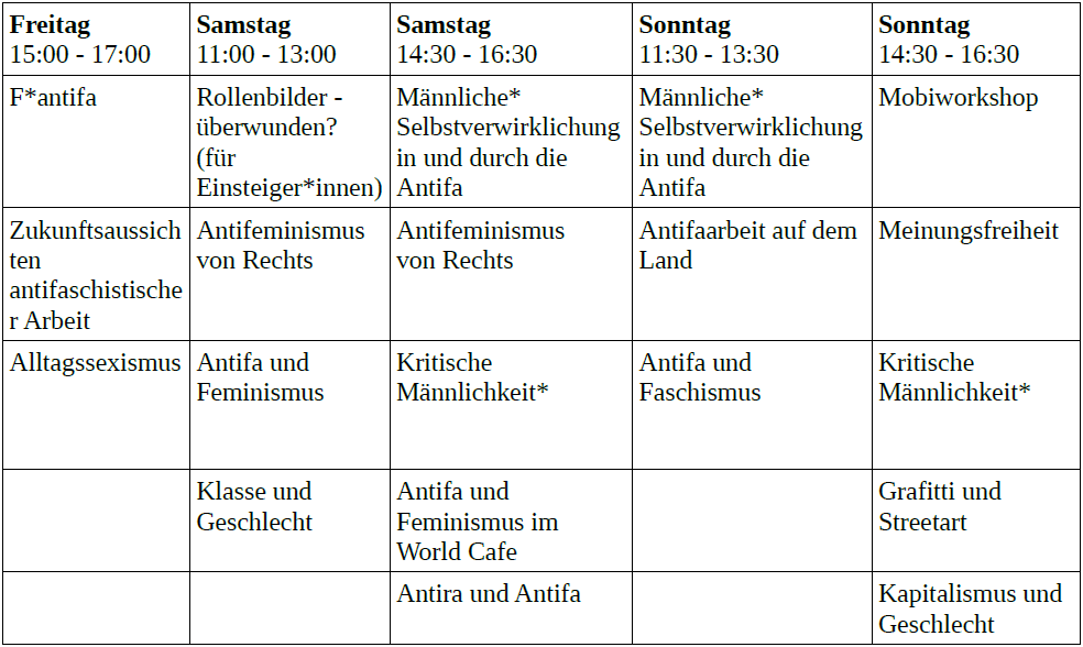 Timetable der Workshops